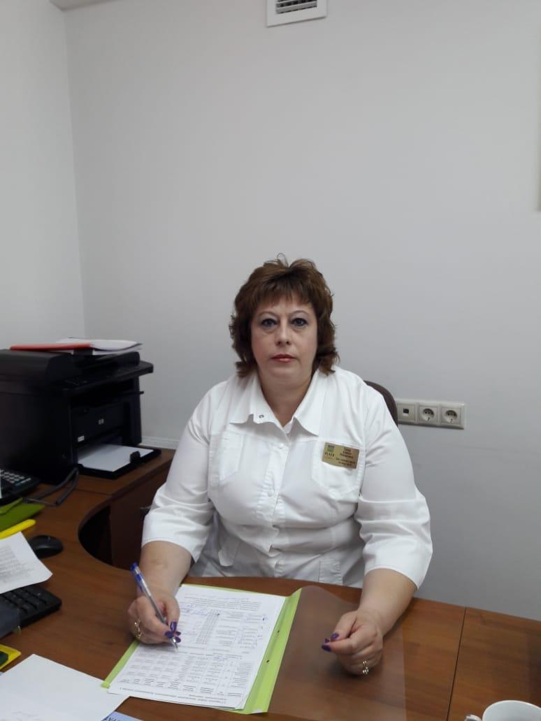 Скляр Анжела Робертовна